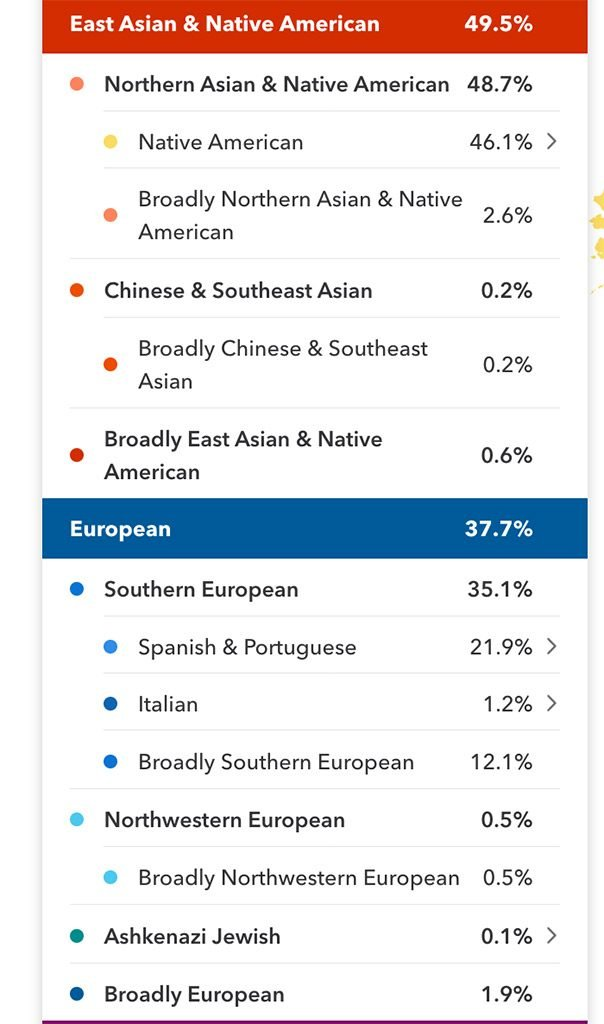 Wendie's 23 and Me DNA Heritage Testing Results- including Askenazi Jewish